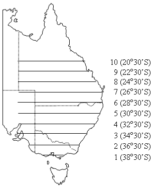 Flight lines of aerial surveys of waterbirds in Eastern Australia