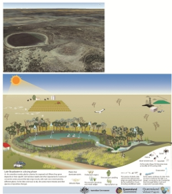 Lake Broadwater Google Earth image and conceptual model of the site